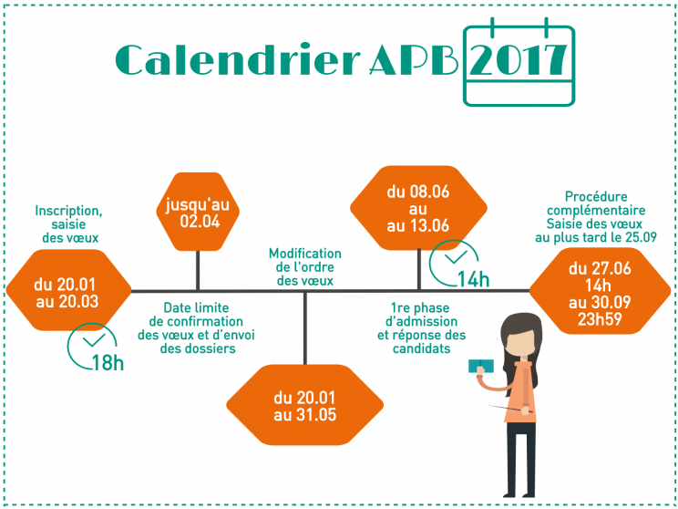 calendrier-apb-2017