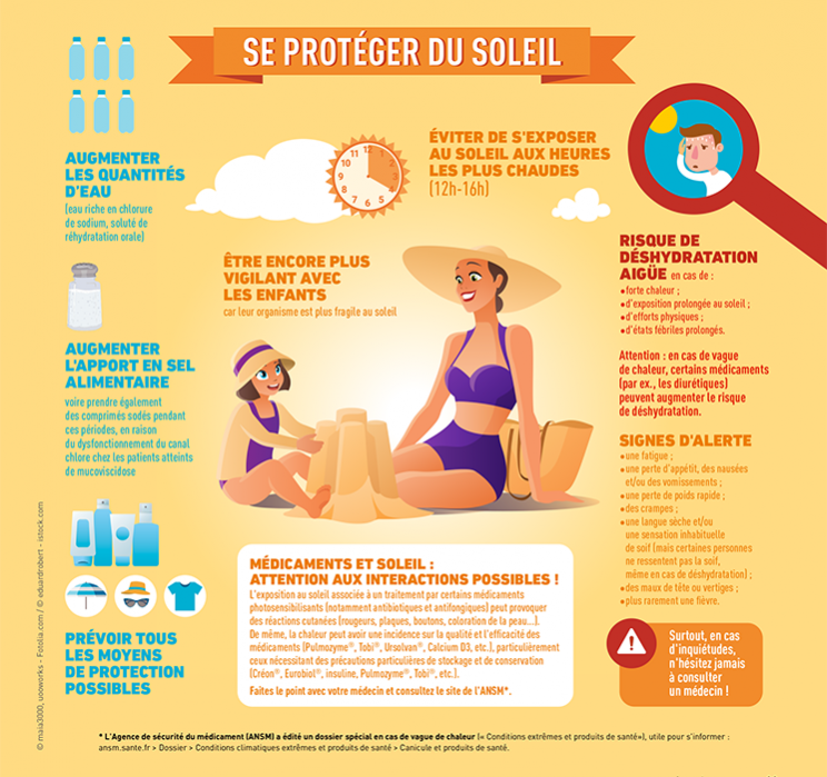 canicule_infographie2019_vaincre161